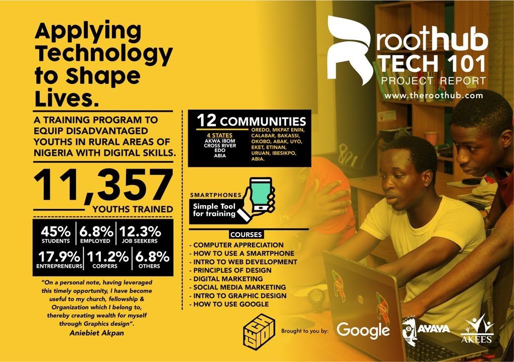 roothub-tech101-statistics